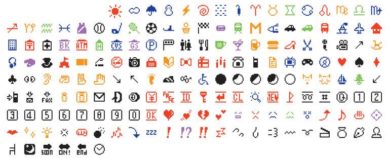 Les emojis font leur entrée au musée d'art moderne de NY!